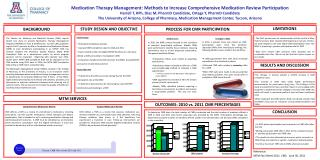 Medication Therapy Management: Methods to Increase Comprehensive Medication Review Participation Harrell T, RPh, Diaz M,