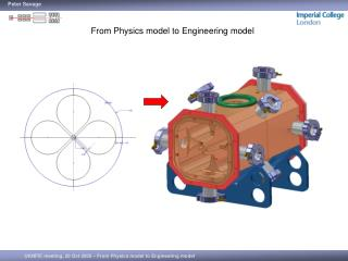 From Physics model to Engineering model