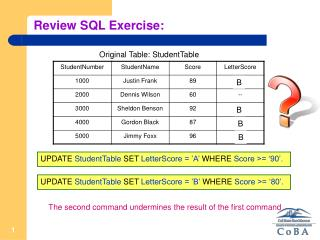 Review SQL Exercise: