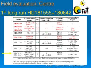 E. Michel      COROT fields evaluation CW9 12