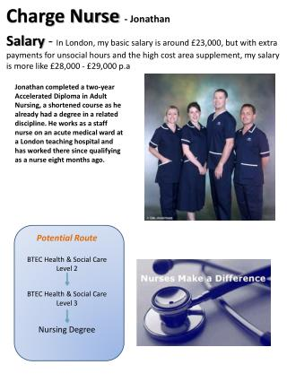 Charge Nurse - Jonathan  Salary - In London, my basic salary is around  23,000, but with extra payments for unsocial hou