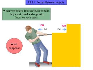 P2 2.1  Forces Between objects