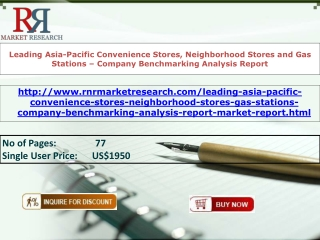 Asia-Pacific Convenience Stores and Gas Stations Company