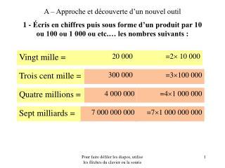1 -  cris en chiffres puis sous forme d un produit par 10 ou 100 ou 1 000 ou etc.  les nombres suivants :