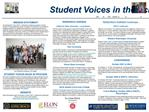 Student Voices in the Scholarship of Teaching and Learning CASTL Institutional Leadership Group  California State Univer