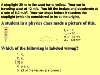 A stoplight 20 m to the west turns yellow.  Your car is traveling west at 12 m