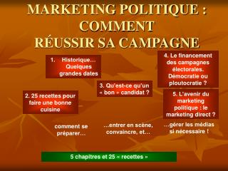 MARKETING POLITIQUE : COMMENT R USSIR SA CAMPAGNE