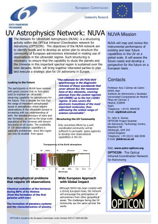 UV Astrophysics Network: NUVA