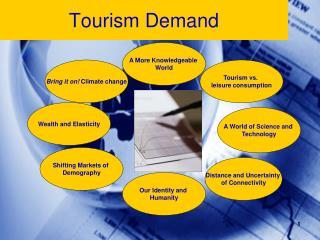 Tourism vs.  leisure consumption