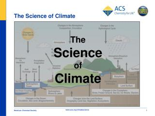 The Science of Climate