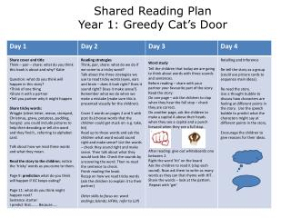 Shared Reading Plan Year 1: Greedy Cat s Door