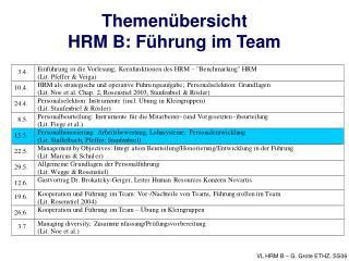 Themen bersicht  HRM B: F hrung im Team
