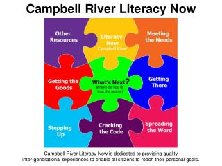 Campbell River Literacy Now