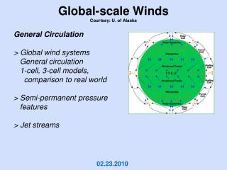 Global-scale Winds Courtesy: U. of Alaska