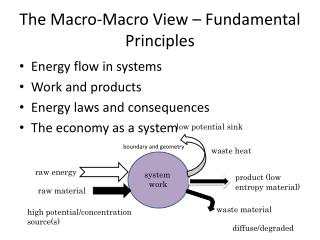 The Macro-Macro View   Fundamental Principles