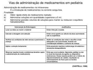 Vias de administra  o de medicamentos em pediatria
