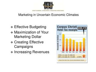 Marketing in Uncertain Economic Climates
