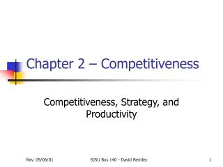 Chapter 2   Competitiveness