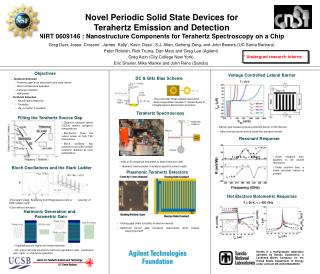 Novel Periodic Solid State Devices for  Terahertz Emission and Detection  NIRT 0609146 : Nanostructure Components for Te