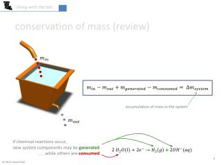 Conservation of mass review