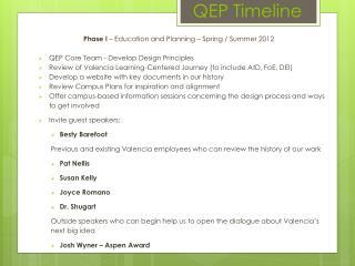 QEP Timeline