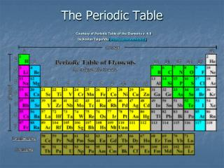 The Periodic Table  Courtesy of Periodic Table of the Elements v. 4.0 by Kostas Tsigaridis ptoe.move.to