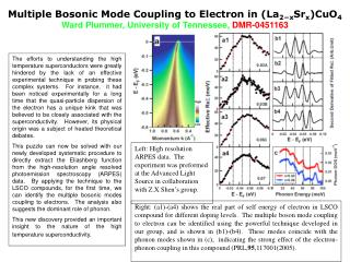 Multiple Bosonic Mode Coupling to Electron in La2-xSrxCuO4 Ward Plummer, University of Tennessee, DMR-0451163