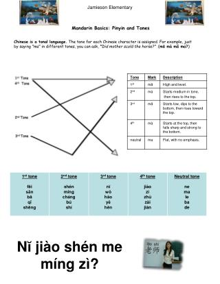 Mandarin Basics: Pinyin and Tones