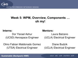 Interns: Dor Yisrael Ashur  UCSD Aerospace Engineer  Olmo Fabian Maldonado Gomez UTSA Electrical Engineer