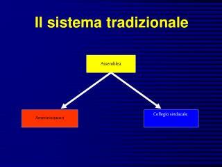 Il sistema tradizionale