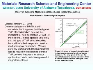 Materials Research Science and Engineering Center   William H. Butler University of Alabama-Tuscaloosa, DMR-0213985