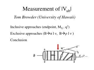 Measurement of Vub