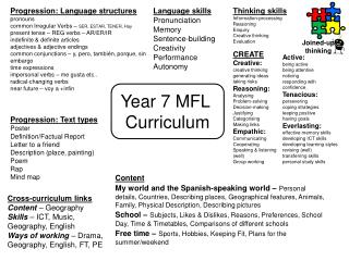Year 7 MFL  Curriculum