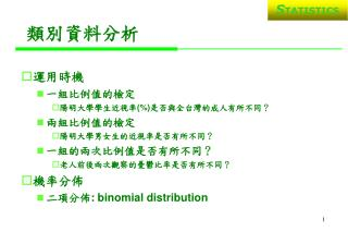 : binomial distribution