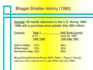 Bhagat-Shleifer-Vishny 1990