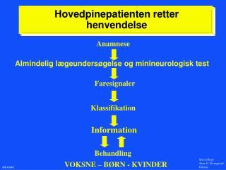 Hovedpinepatienten retter henvendelse
