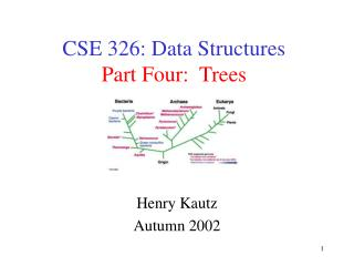 CSE 326: Data Structures Part Four:  Trees