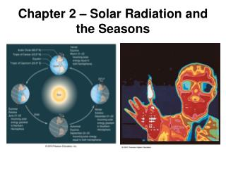 Chapter 2   Solar Radiation and the Seasons