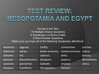TEST Review: Mesopotamia and Egypt