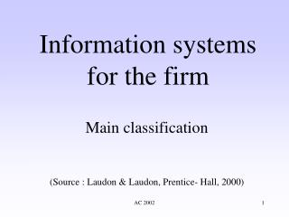 Information systems for the firm