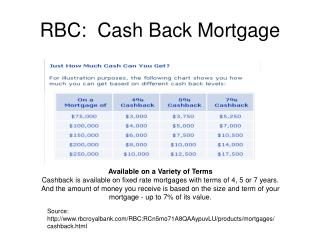 RBC:  Cash Back Mortgage