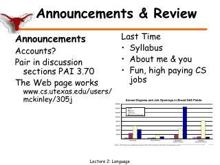 Announcements  Review