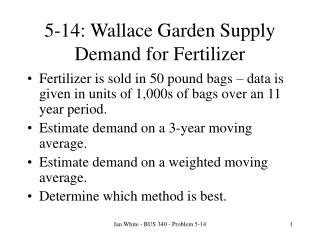 5-14: Wallace Garden Supply Demand for Fertilizer