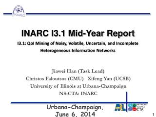 INARC I3.1 Mid-Year Report I3.1: QoI Mining of Noisy, Volatile, Uncertain, and Incomplete Heterogeneous Information Netw