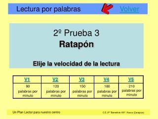 2  Prueba 3  Ratap n  Elije la velocidad de la lectura