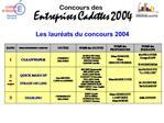 Les laur ats du concours 2004