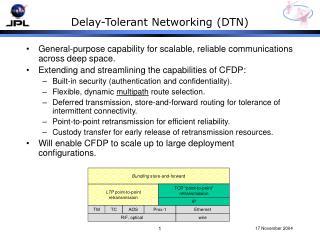 Delay-Tolerant Networking DTN