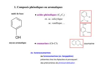 1. Compos s ph noliques ou aromatiques