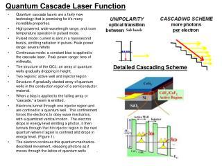 Quantum Cascade Laser Function