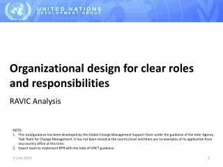 Organizational design for clear roles and responsibilities